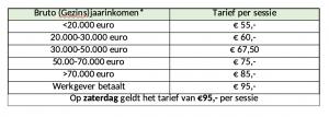tarieventabel